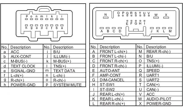 U0420 U0430 U0441 U043f U0438 U043d U043e U0432 U043a U0430  U0440 U0430 U0437 U044a U0435 U043c U043e U0432  U0430 U0432 U0442 U043e U043c U0430 U0433 U043d U0438 U0442 U043e U043b Mazda