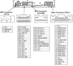 схема подключения автомагнитолы nissan pn2805n