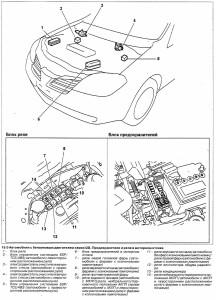 двигатель Nissan P12