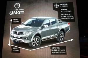 характеристики Fiat Fullback