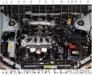 блок под капотом Nissan Almera Classic