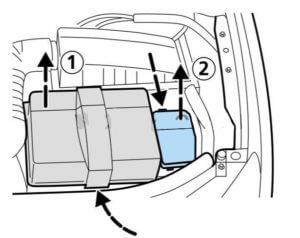 предохранители Ford Mondeo 3