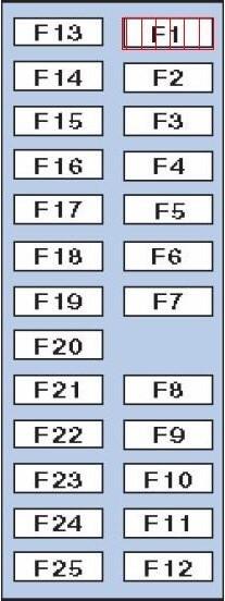 схема блока предохранителей ниссан мурано z51