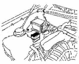 блок под капотом Ford Explorer 3