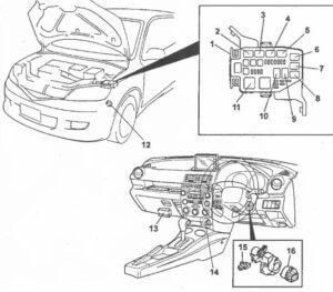 обзор Mazda Demio 2