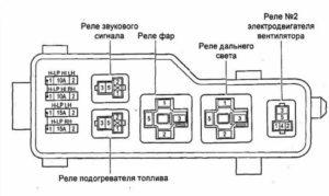 блок Avensis 2003
