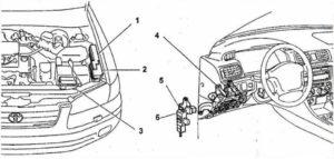 блок реле Toyota Camry 20