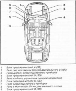 блок Volkswagen Passat B6