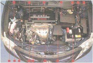 под капотом Toyota Camry V40