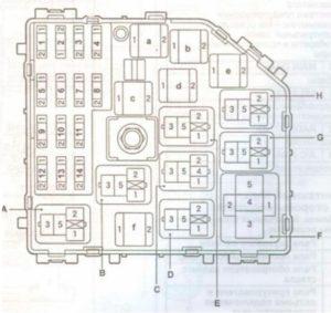 реле Toyota Rav4 2