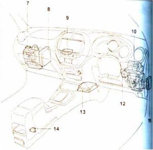 в салоне Toyota Rav4 2