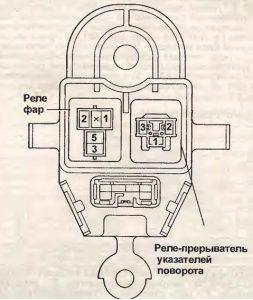 блок реле Ipsum 1
