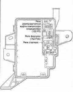 реле Toyota Caldina T24