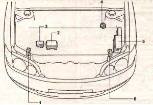 схема Toyota Ipsum