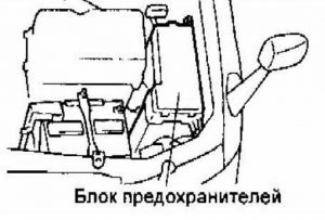 под капотом Toyota Harrier