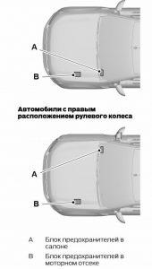 схема Ford Ranger 2015