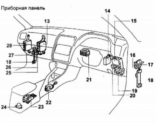 приборная панель Toyota Carina